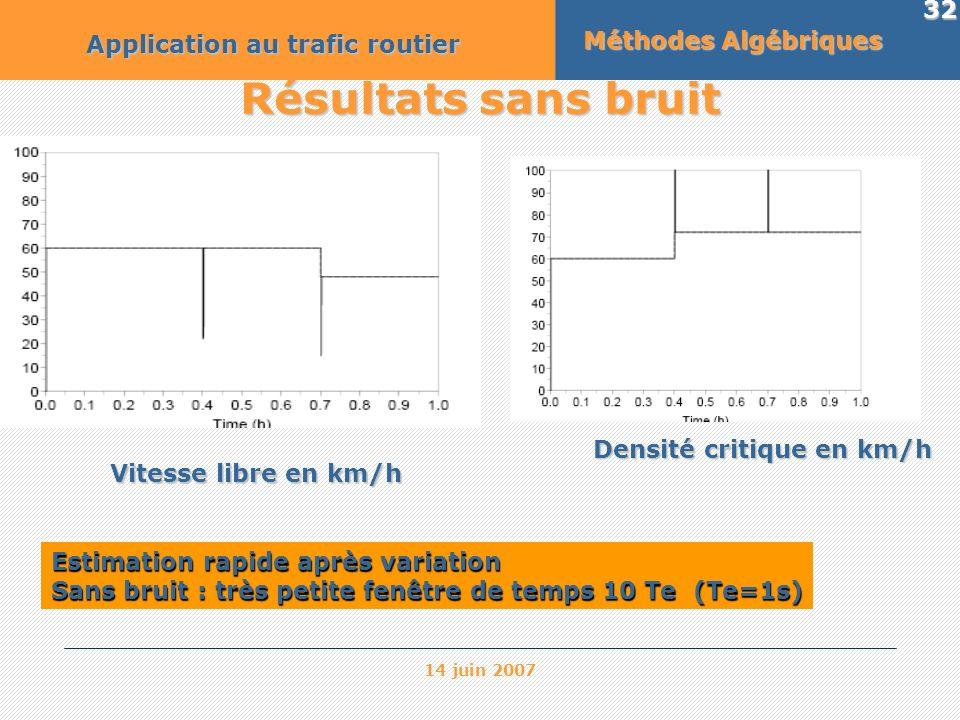 14 juin 2007 32 Résultats sans bruit Méthodes Algébriques Application au trafic routier Vitesse libre en km/h Estimation rapide après variation Sans b