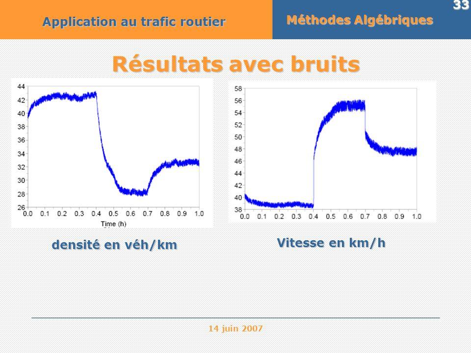 14 juin 2007 33 Résultats avec bruits Méthodes Algébriques Application au trafic routier densité en véh/km Vitesse en km/h