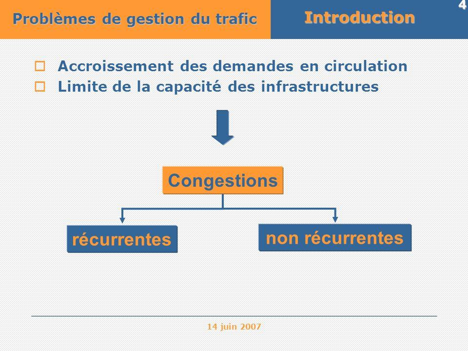 14 juin 2007 4Introduction Problèmes de gestion du trafic Accroissement des demandes en circulation Limite de la capacité des infrastructures Congesti