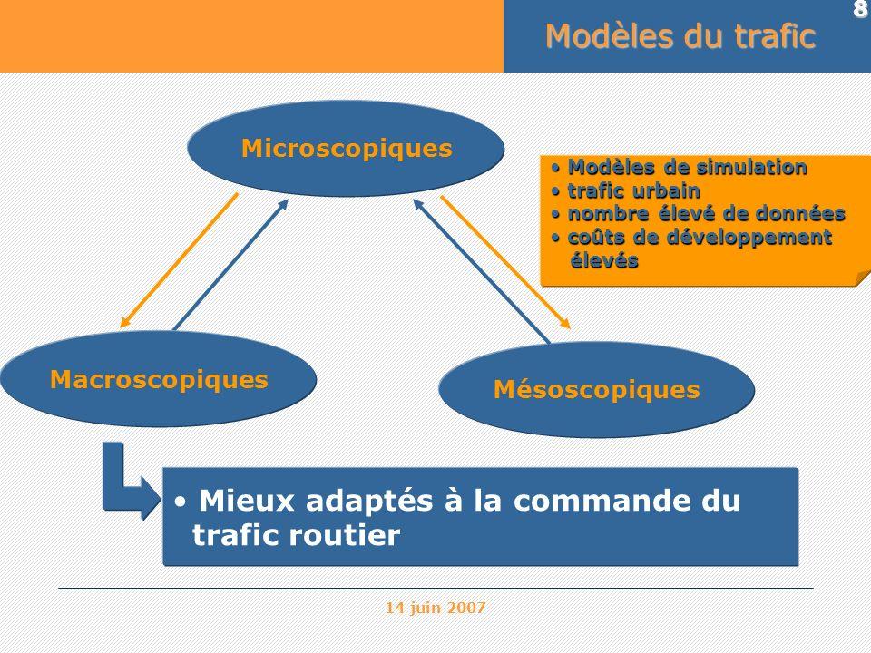 14 juin 2007 8 Modèles du trafic Microscopiques Mésoscopiques Modèles de simulation Modèles de simulation trafic urbain trafic urbain nombre élevé de