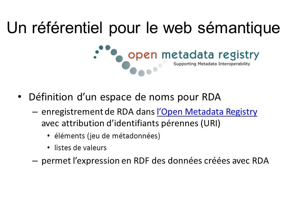Un référentiel pour le web sémantique Définition dun espace de noms pour RDA – enregistrement de RDA dans lOpen Metadata Registry avec attribution did