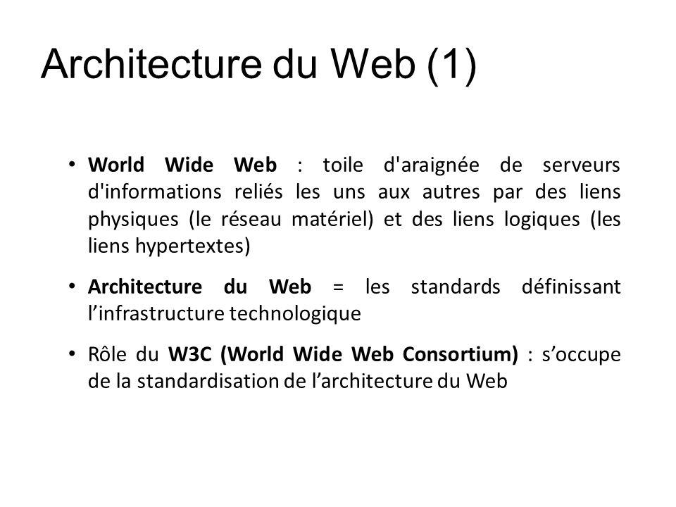 Architecture du Web (1) World Wide Web : toile d'araignée de serveurs d'informations reliés les uns aux autres par des liens physiques (le réseau maté