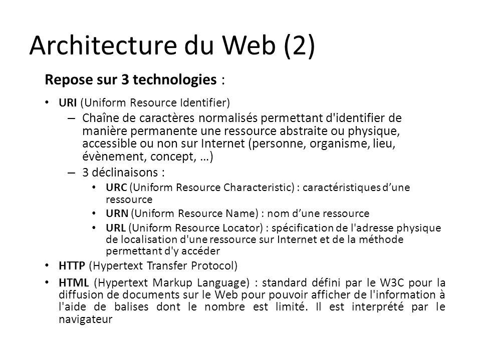 Architecture du Web (2) Repose sur 3 technologies : URI (Uniform Resource Identifier) – Chaîne de caractères normalisés permettant d'identifier de man