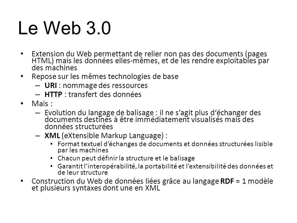 Le Web 3.0 Extension du Web permettant de relier non pas des documents (pages HTML) mais les données elles-mêmes, et de les rendre exploitables par de