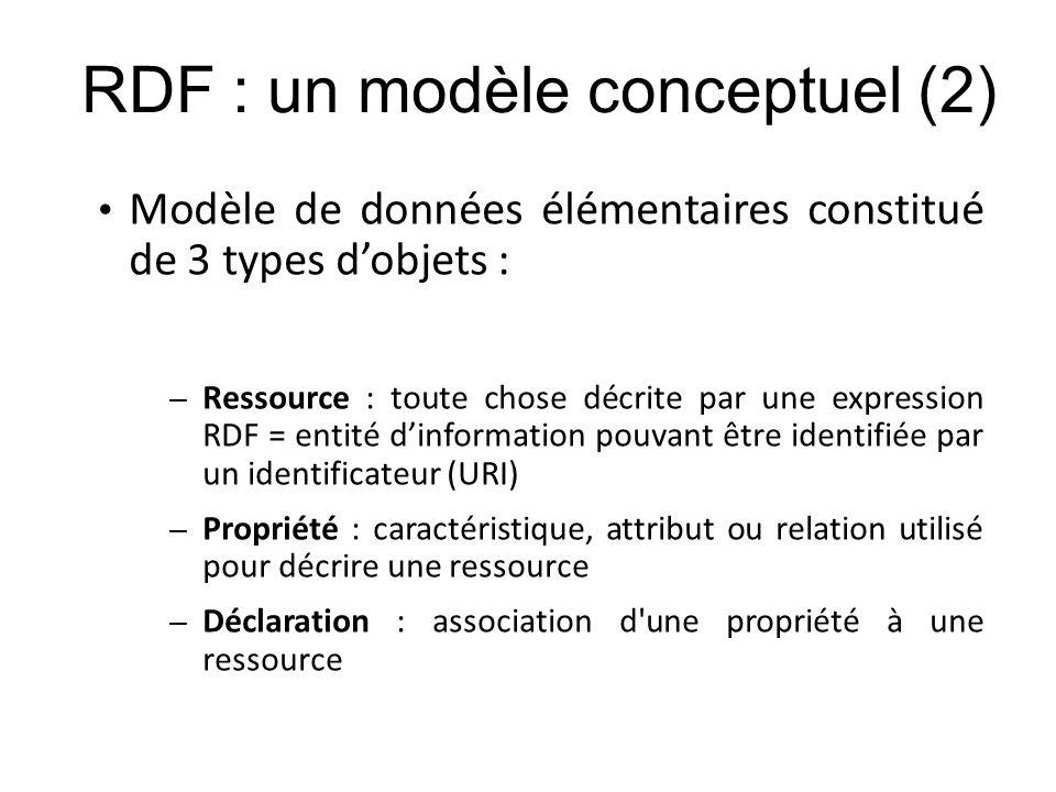 RDF : un modèle conceptuel (2) Modèle de données élémentaires constitué de 3 types dobjets : – Ressource : toute chose décrite par une expression RDF