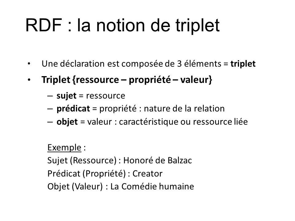 RDF : la notion de triplet Une déclaration est composée de 3 éléments = triplet Triplet {ressource – propriété – valeur} – sujet = ressource – prédica
