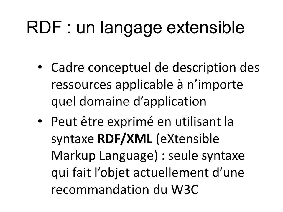 RDF : un langage extensible Cadre conceptuel de description des ressources applicable à nimporte quel domaine dapplication Peut être exprimé en utilis
