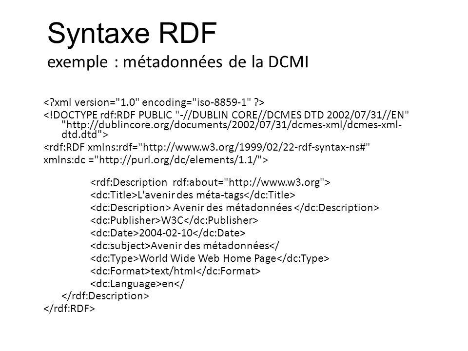 Syntaxe RDF exemple : métadonnées de la DCMI <rdf:RDF xmlns:rdf=