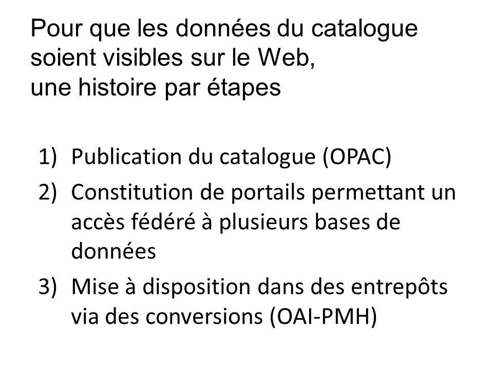 Pour que les données du catalogue soient visibles sur le Web, une histoire par étapes 1)Publication du catalogue (OPAC) 2)Constitution de portails per