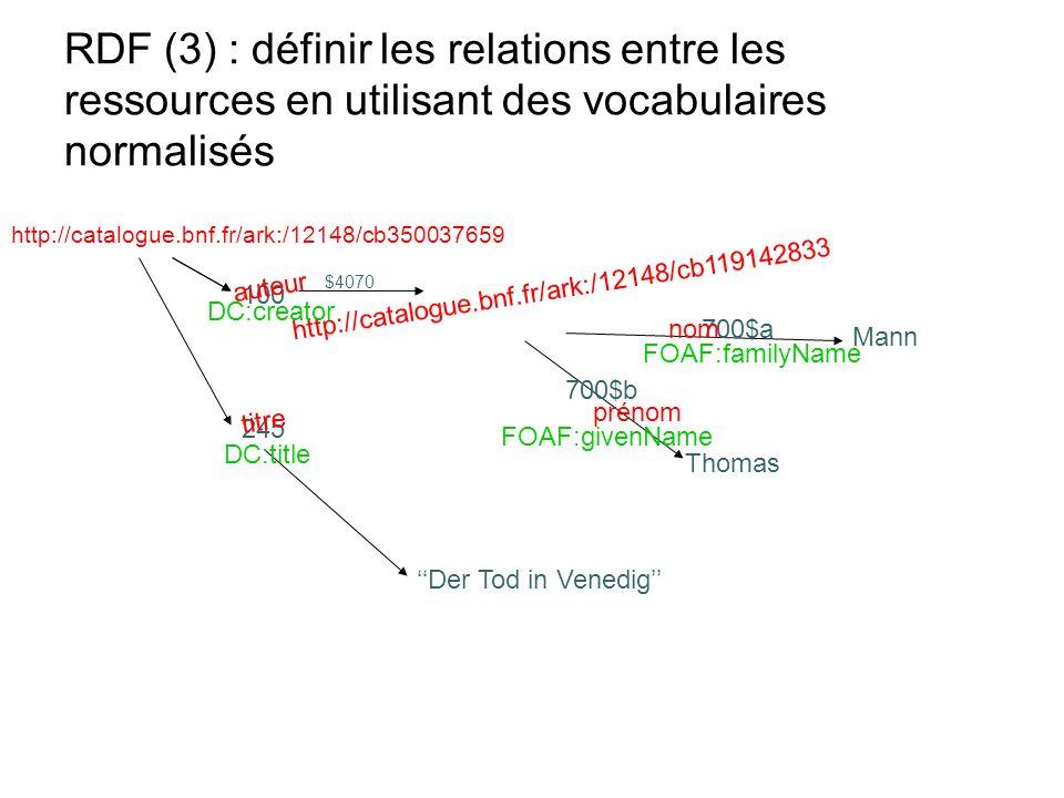 RDF (3) : définir les relations entre les ressources en utilisant des vocabulaires normalisés Mann Der Tod in Venedig http://catalogue.bnf.fr/ark:/121