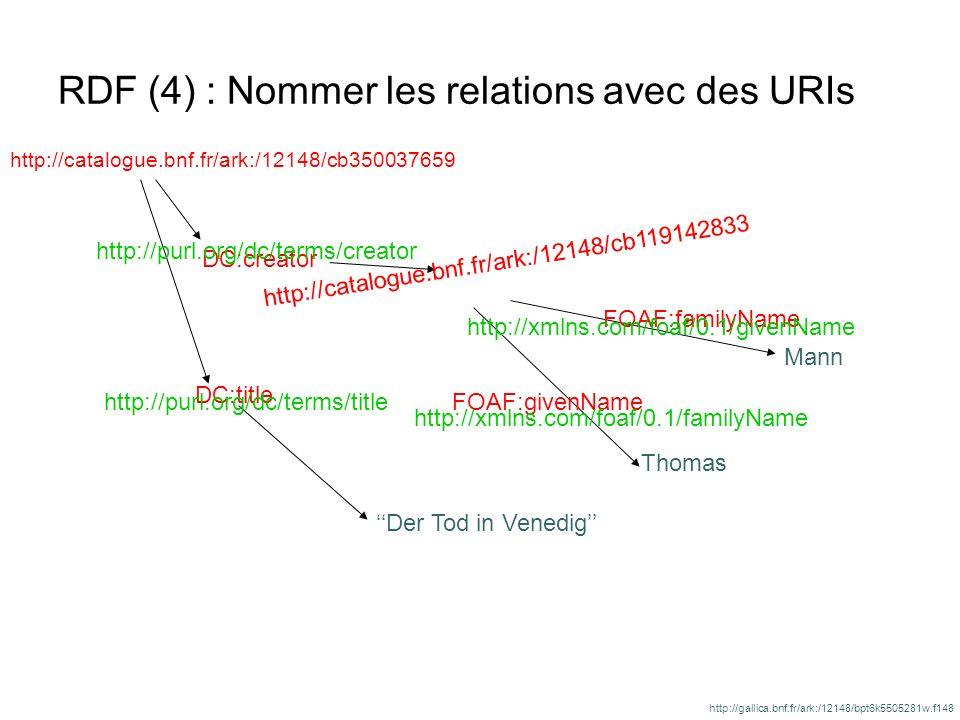 RDF (4) : Nommer les relations avec des URIs Mann Der Tod in Venedig http://catalogue.bnf.fr/ark:/12148/cb350037659 http://catalogue.bnf.fr/ark:/12148