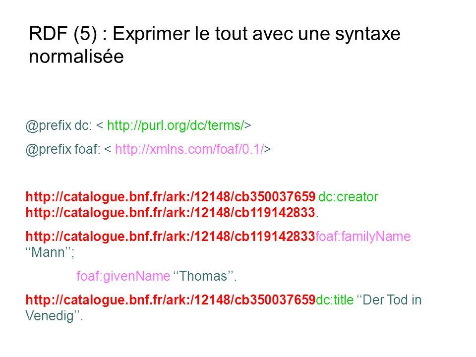 RDF (5) : Exprimer le tout avec une syntaxe normalisée @prefix dc: @prefix foaf: http://catalogue.bnf.fr/ark:/12148/cb350037659 dc:creator http://cata