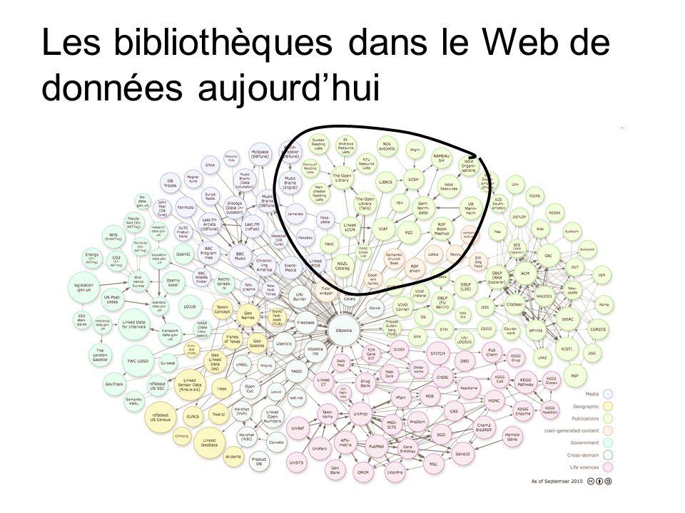 Les bibliothèques dans le Web de données aujourdhui
