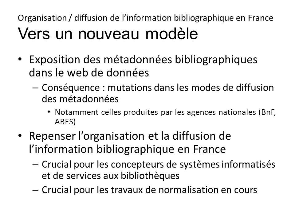 Organisation / diffusion de linformation bibliographique en France Vers un nouveau modèle Exposition des métadonnées bibliographiques dans le web de d