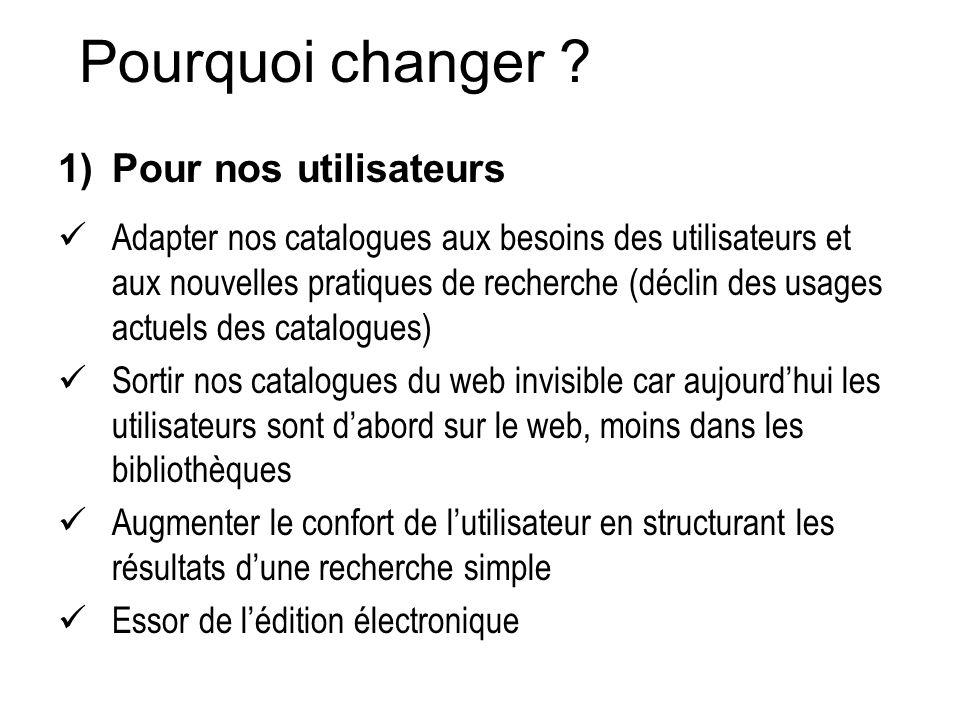 Pourquoi changer ? 1)Pour nos utilisateurs Adapter nos catalogues aux besoins des utilisateurs et aux nouvelles pratiques de recherche (déclin des usa