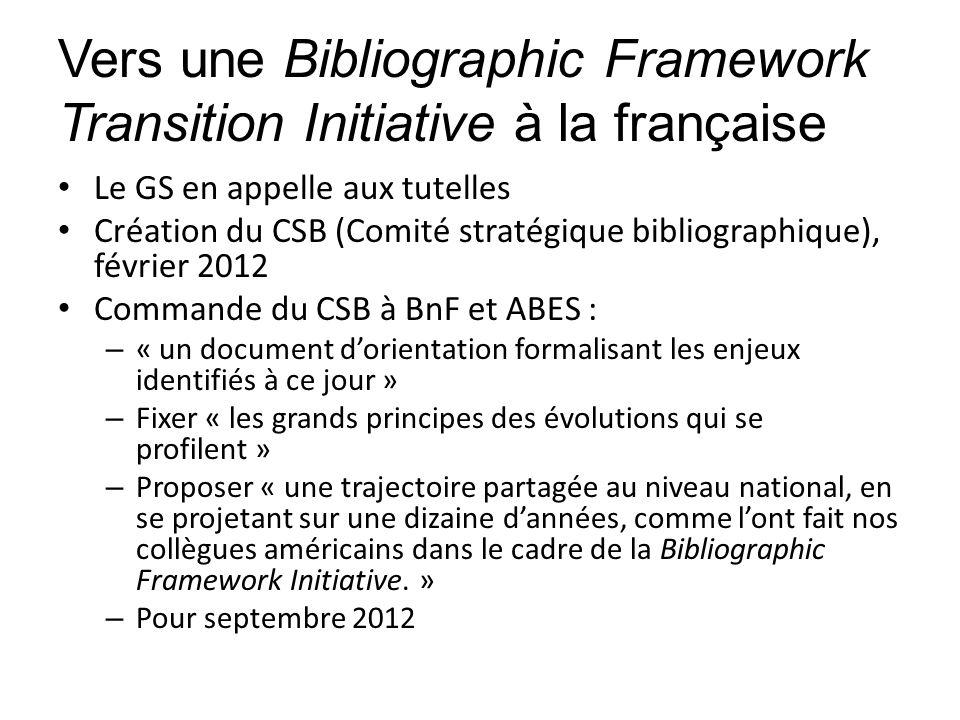 Vers une Bibliographic Framework Transition Initiative à la française Le GS en appelle aux tutelles Création du CSB (Comité stratégique bibliographiqu
