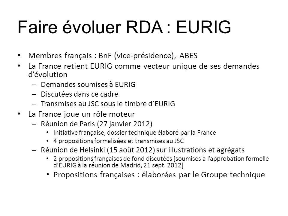 Faire évoluer RDA : EURIG Membres français : BnF (vice-présidence), ABES La France retient EURIG comme vecteur unique de ses demandes dévolution – Dem