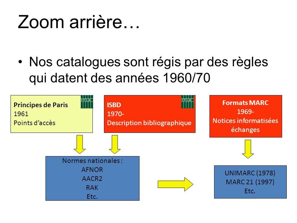 Nos catalogues sont régis par des règles qui datent des années 1960/70 Principes de Paris 1961 Points daccès ISBD 1970- Description bibliographique Fo