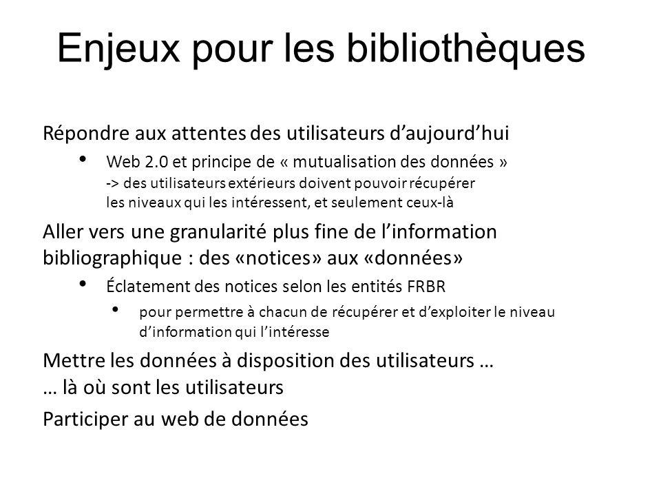 Enjeux pour les bibliothèques Répondre aux attentes des utilisateurs daujourdhui Web 2.0 et principe de « mutualisation des données » -> des utilisate