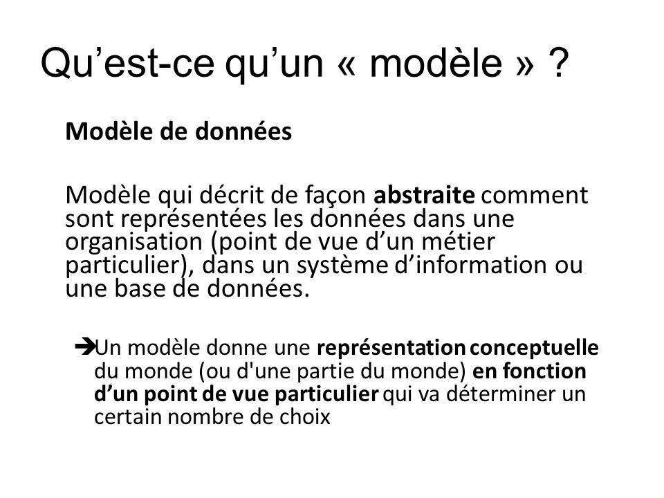 Quest-ce quun « modèle » ? Modèle de données Modèle qui décrit de façon abstraite comment sont représentées les données dans une organisation (point d