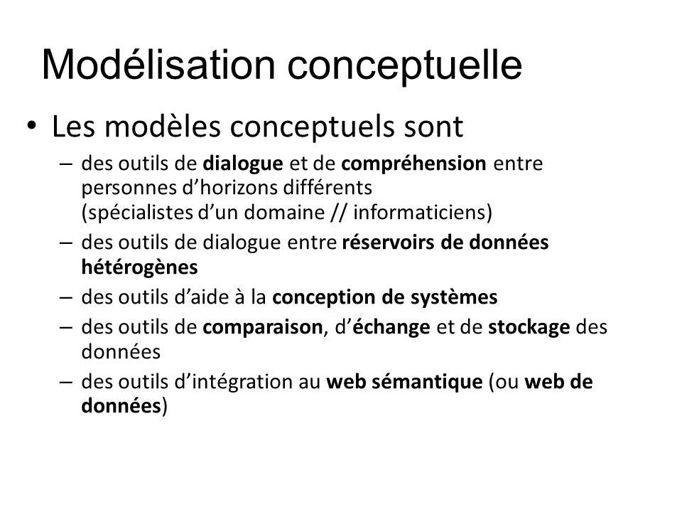 Modélisation conceptuelle Les modèles conceptuels sont – des outils de dialogue et de compréhension entre personnes dhorizons différents (spécialistes