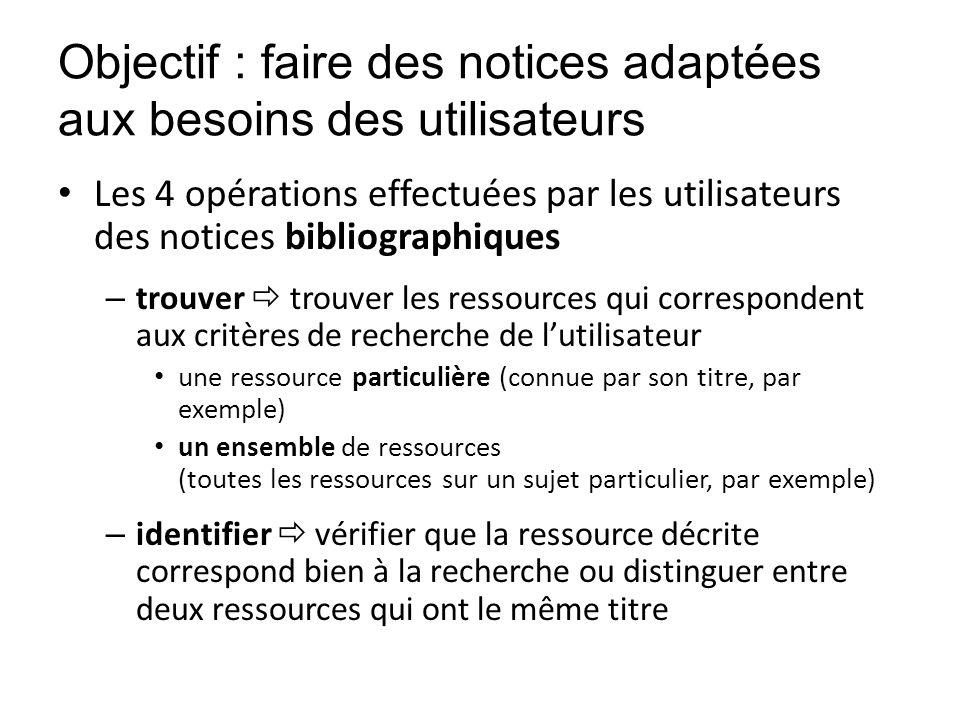 Objectif : faire des notices adaptées aux besoins des utilisateurs Les 4 opérations effectuées par les utilisateurs des notices bibliographiques – tro