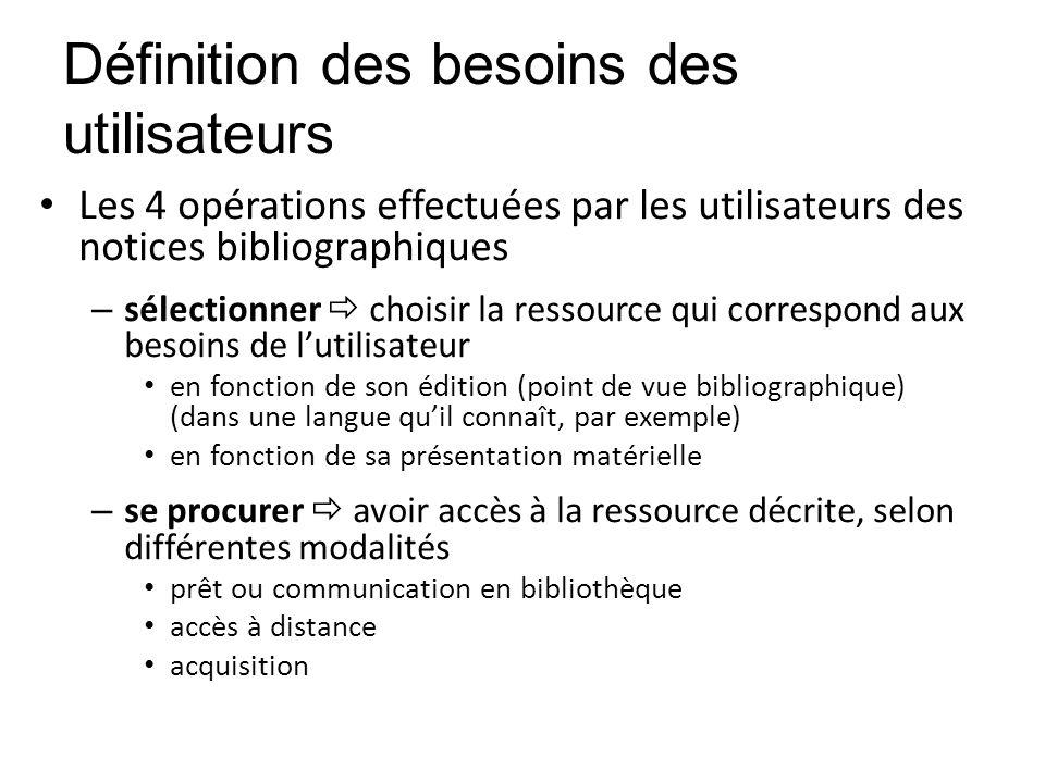 Définition des besoins des utilisateurs Les 4 opérations effectuées par les utilisateurs des notices bibliographiques – sélectionner choisir la ressou