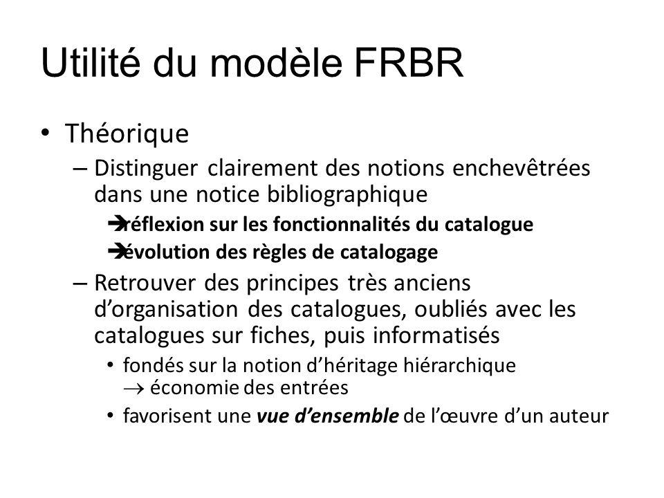 Utilité du modèle FRBR Théorique – Distinguer clairement des notions enchevêtrées dans une notice bibliographique réflexion sur les fonctionnalités du