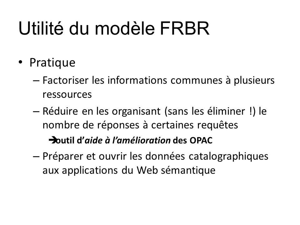 Utilité du modèle FRBR Pratique – Factoriser les informations communes à plusieurs ressources – Réduire en les organisant (sans les éliminer !) le nom