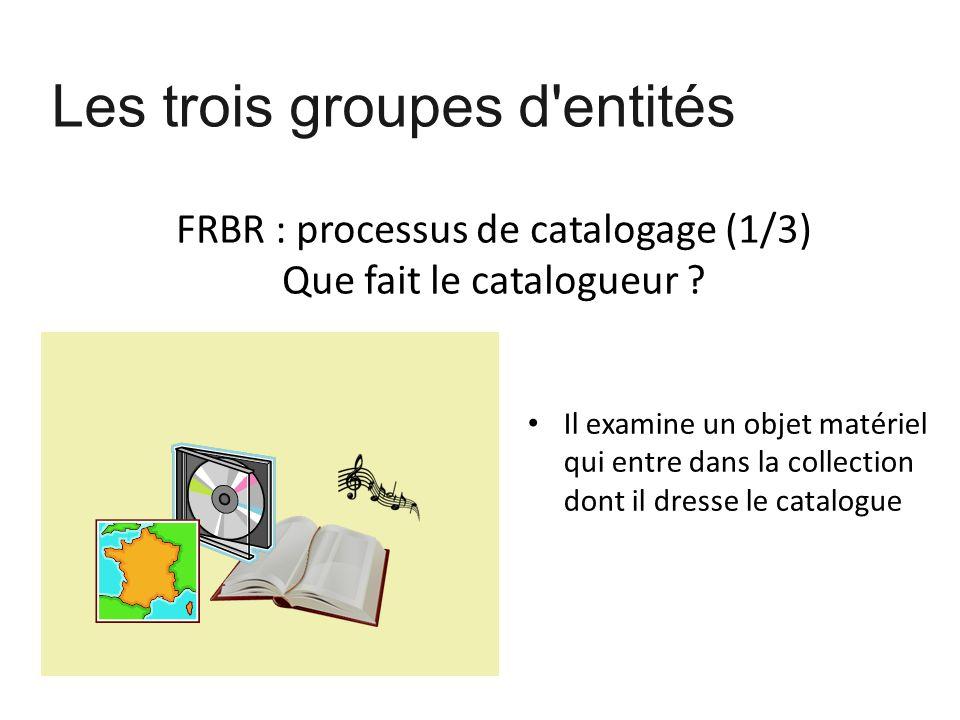FRBR : processus de catalogage (1/3) Que fait le catalogueur ? Il examine un objet matériel qui entre dans la collection dont il dresse le catalogue L