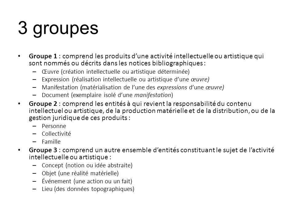 3 groupes Groupe 1 : comprend les produits dune activité intellectuelle ou artistique qui sont nommés ou décrits dans les notices bibliographiques : –
