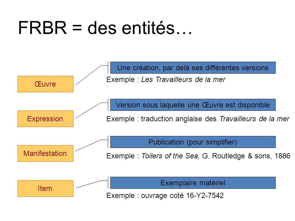 FRBR = des entités… Item Manifestation Expression Œuvre Une création, par delà ses différentes versions Exemple : Les Travailleurs de la mer Version s