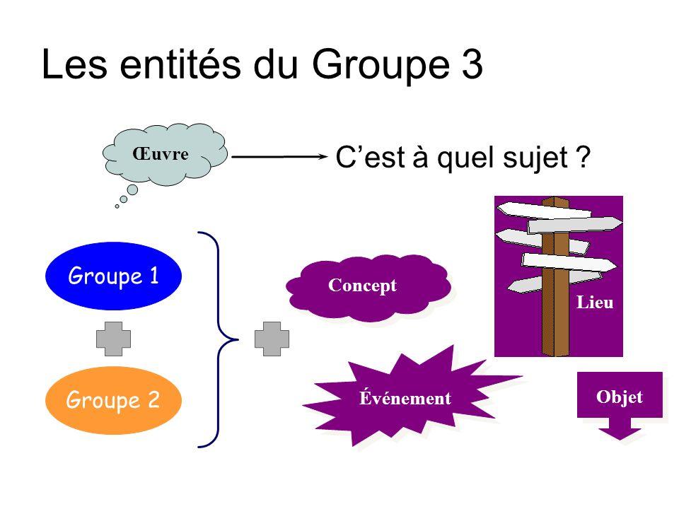Les entités du Groupe 3 Cest à quel sujet ? Concept Groupe 1 Groupe 2 Objet Événement Œuvre Lieu