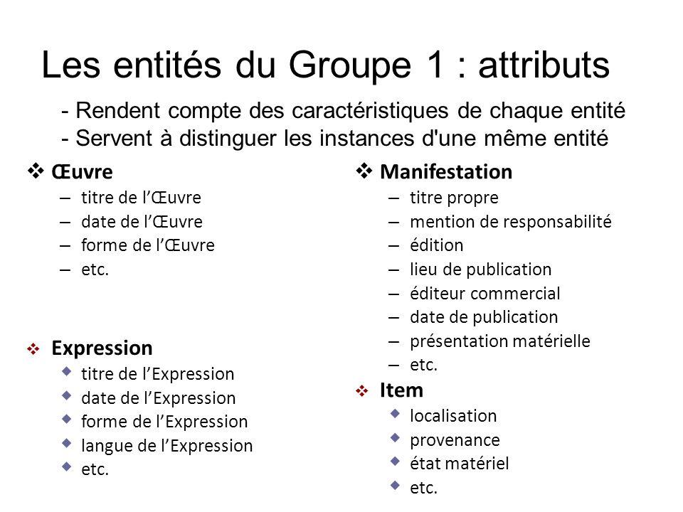 Les entités du Groupe 1 : attributs Œuvre – titre de lŒuvre – date de lŒuvre – forme de lŒuvre – etc. Manifestation – titre propre – mention de respon