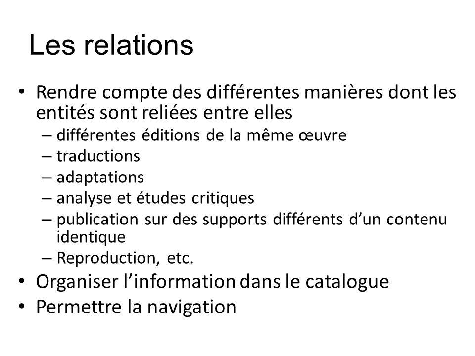 Les relations Rendre compte des différentes manières dont les entités sont reliées entre elles – différentes éditions de la même œuvre – traductions –