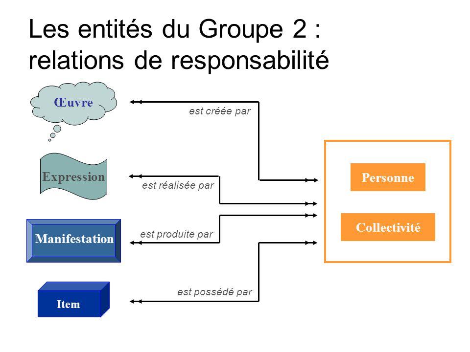 Les entités du Groupe 2 : relations de responsabilité Œuvre Expression Manifestation Item Personne Collectivité est créée par est réalisée par est pro