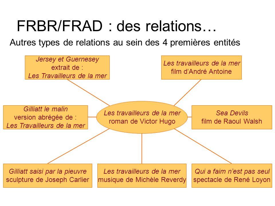FRBR/FRAD : des relations… Jersey et Guernesey extrait de : Les Travailleurs de la mer Gilliatt le malin version abrégée de : Les Travailleurs de la m
