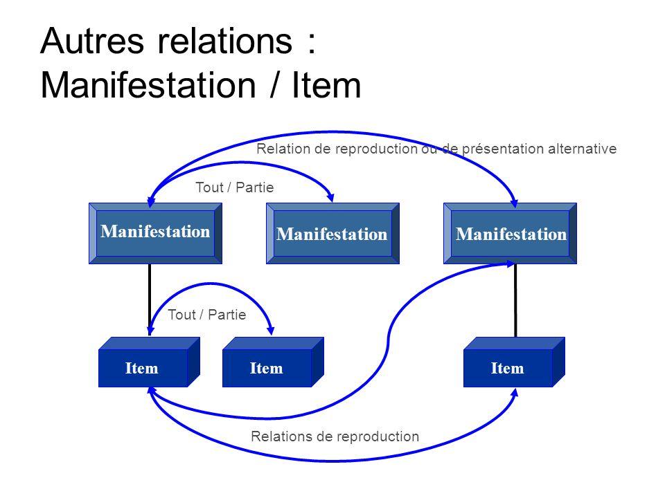 Autres relations : Manifestation / Item Manifestation Relation de reproduction ou de présentation alternative Relations de reproduction Tout / Partie