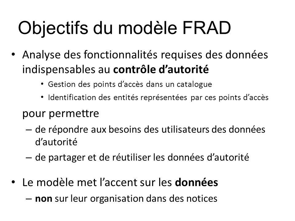 Objectifs du modèle FRAD Analyse des fonctionnalités requises des données indispensables au contrôle dautorité Gestion des points daccès dans un catal