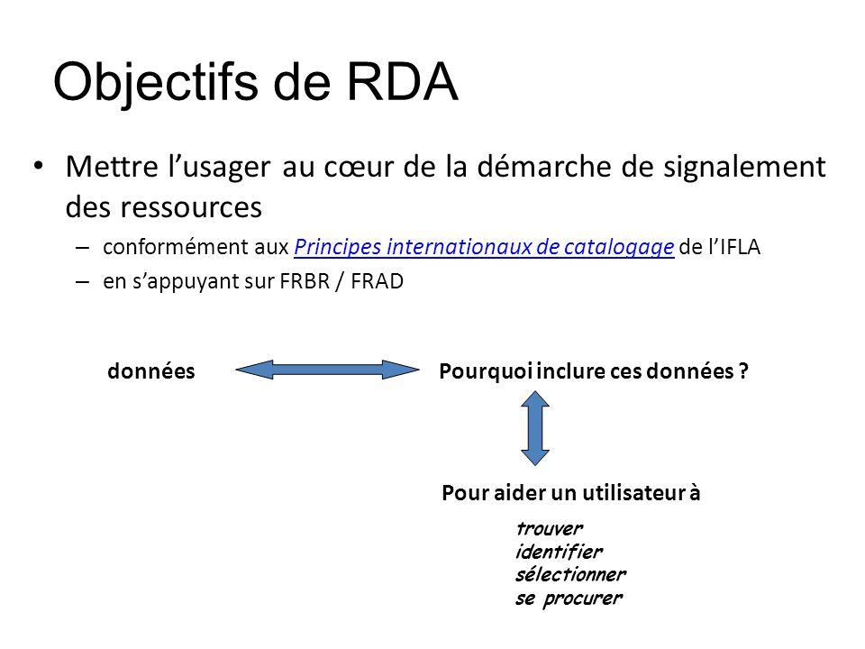 Objectifs de RDA Mettre lusager au cœur de la démarche de signalement des ressources – conformément aux Principes internationaux de catalogage de lIFL