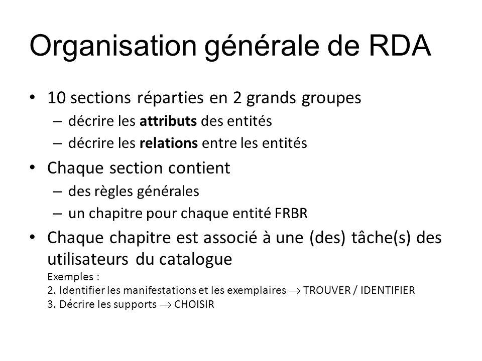 Organisation générale de RDA 10 sections réparties en 2 grands groupes – décrire les attributs des entités – décrire les relations entre les entités C