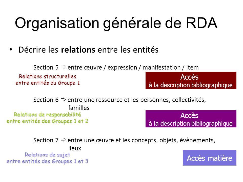 Organisation générale de RDA Décrire les relations entre les entités Section 5 entre œuvre / expression / manifestation / item Section 6 entre une res