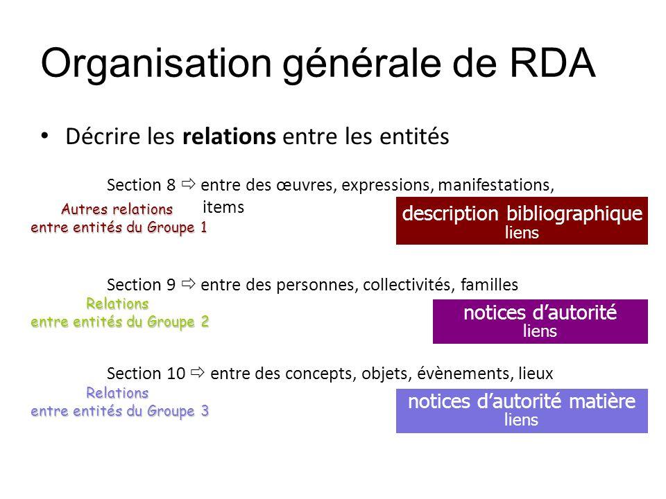Organisation générale de RDA Décrire les relations entre les entités Section 8 entre des œuvres, expressions, manifestations, items Section 9 entre de