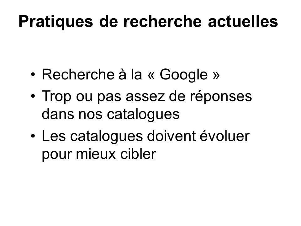 Pratiques de recherche actuelles Recherche à la « Google » Trop ou pas assez de réponses dans nos catalogues Les catalogues doivent évoluer pour mieux