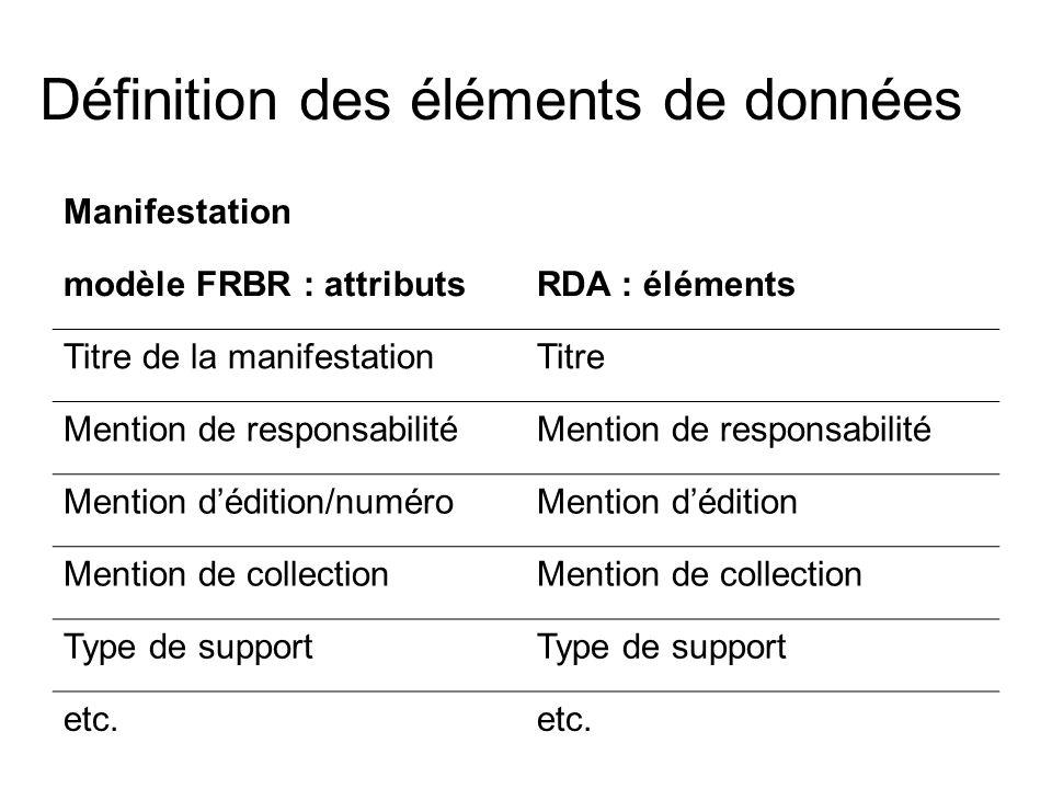 Définition des éléments de données Manifestation modèle FRBR : attributsRDA : éléments Titre de la manifestationTitre Mention de responsabilité Mentio
