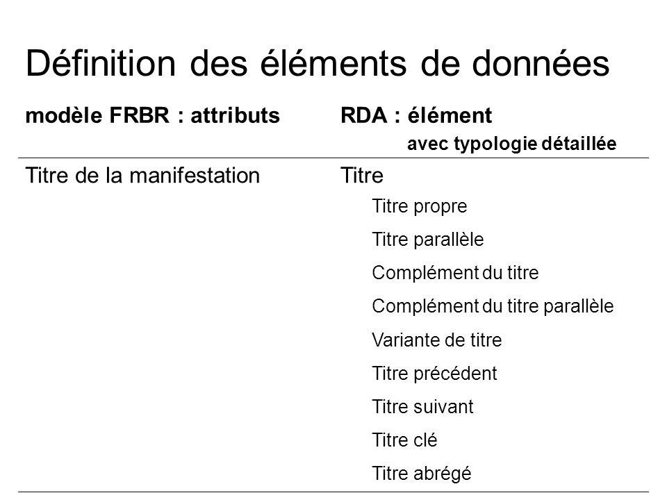 Définition des éléments de données modèle FRBR : attributsRDA : élément avec typologie détaillée Titre de la manifestationTitre Titre propre Titre par
