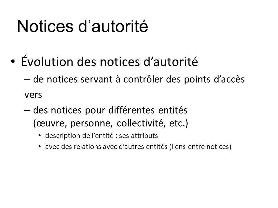 Notices dautorité Évolution des notices dautorité – de notices servant à contrôler des points daccès vers – des notices pour différentes entités (œuvr