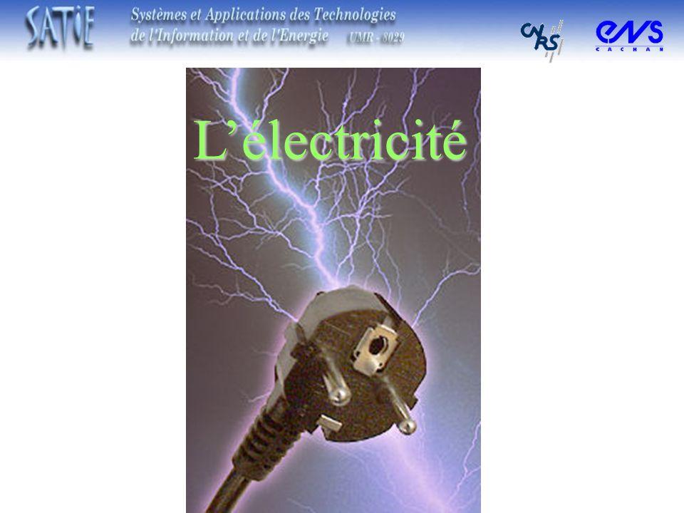 Lélectricité