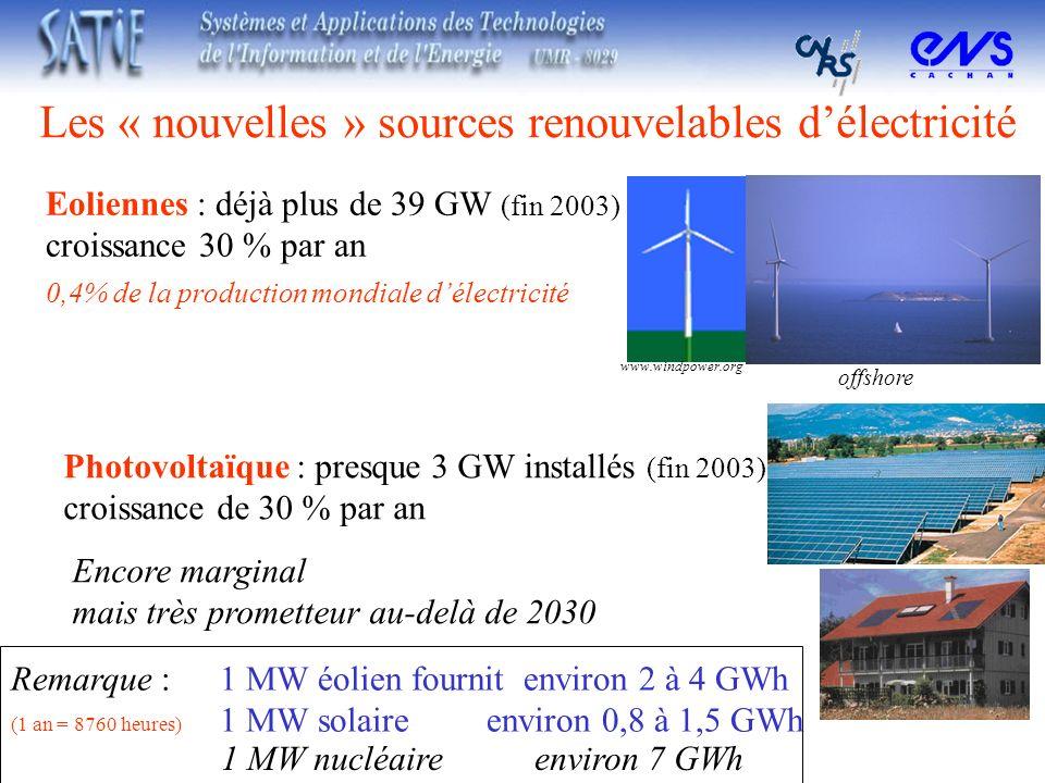 Les « nouvelles » sources renouvelables délectricité Remarque : 1 MW éolien fournit environ 2 à 4 GWh (1 an = 8760 heures) 1 MW solaire environ 0,8 à