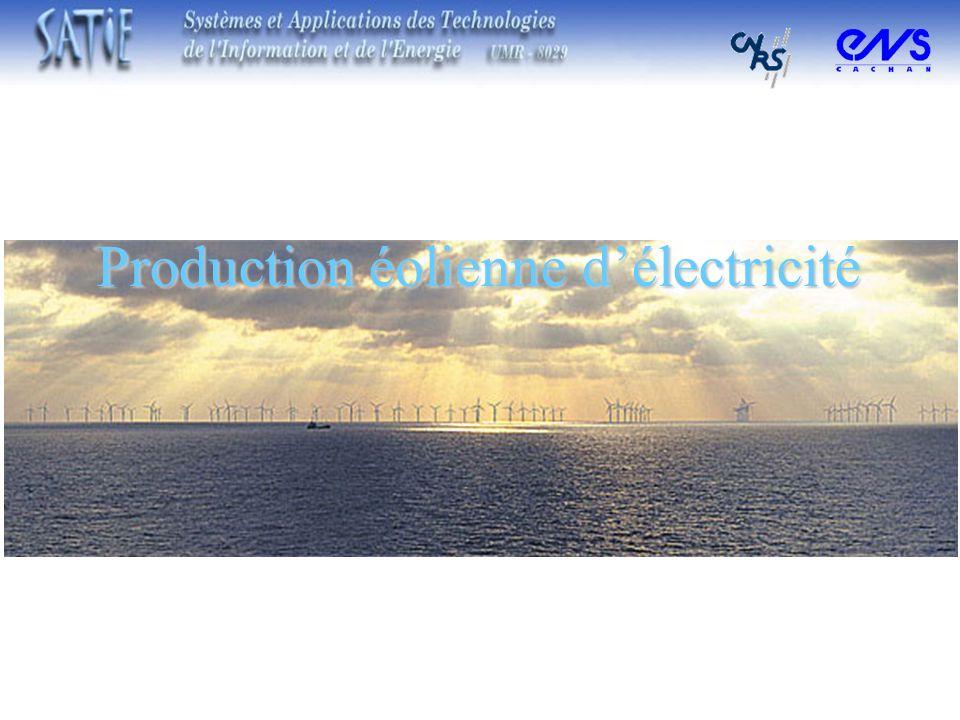 Production éolienne délectricité